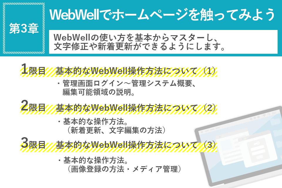 第3章WebWellでホームページを触ってみよう